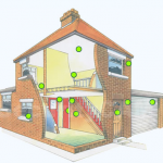 home security surveys sheffield